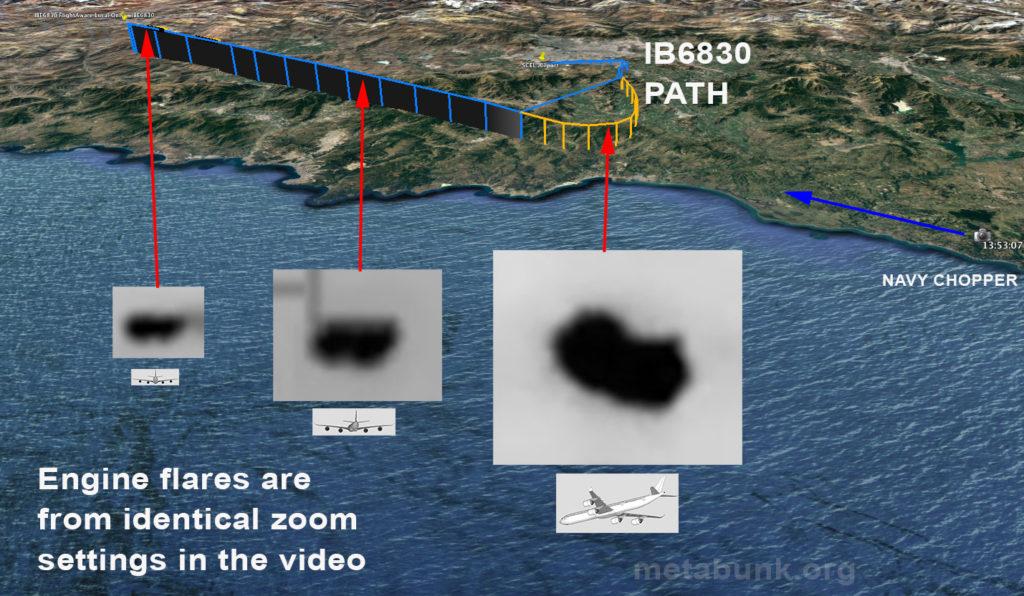 Podemos ver qué tan grandes se ven los destellos en distintas etapas del camino.