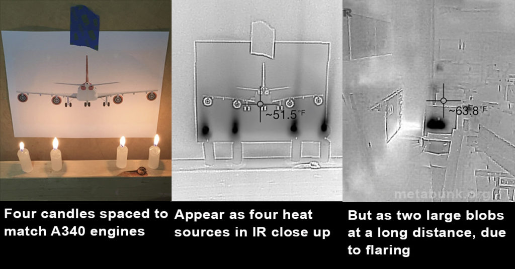 Cuatro velas espaciadas para coincidir con las trubinas de un A340 aparecen como cuatro fuentes de calor en IR de cerca, pero como dos grandes manchas a la distancia debido al destello de la imagen. Acá pueden ver un video del experimento: https://www.youtube.com/watch?v=ZVJCYJihuKw